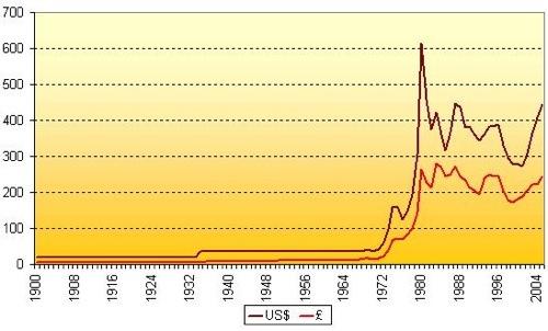 Курс золота в Сбербанке России на сегодня 618b67e7f44