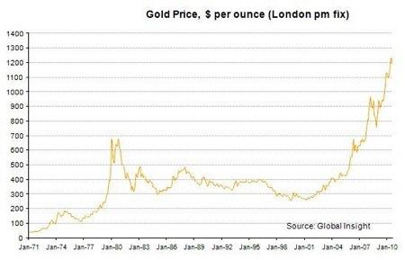 Курс золота на сегодня в ЦБ РФ в рублях  будет рост или падение  354fe7ff303